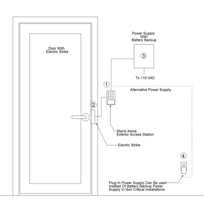 we do cctv supplier malaysia alarm system supplier. Black Bedroom Furniture Sets. Home Design Ideas